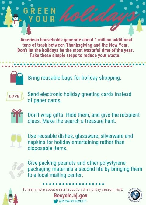 Holiday Recycling Infographic